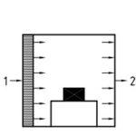Esempio di camera bianca a flusso orizzontale